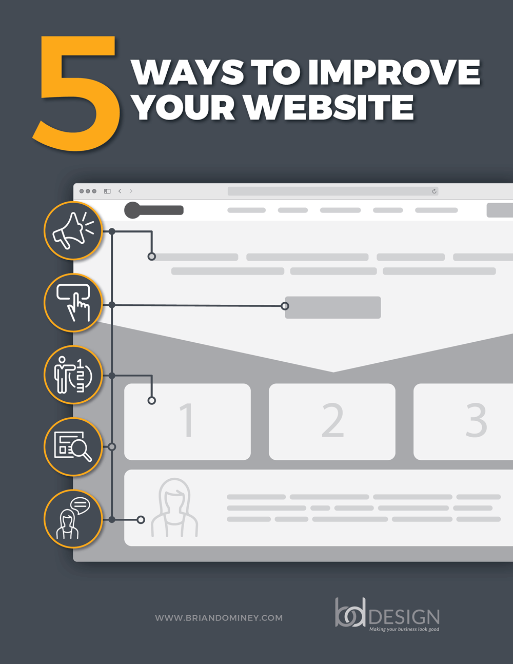 5 Ways To Improve Your Website